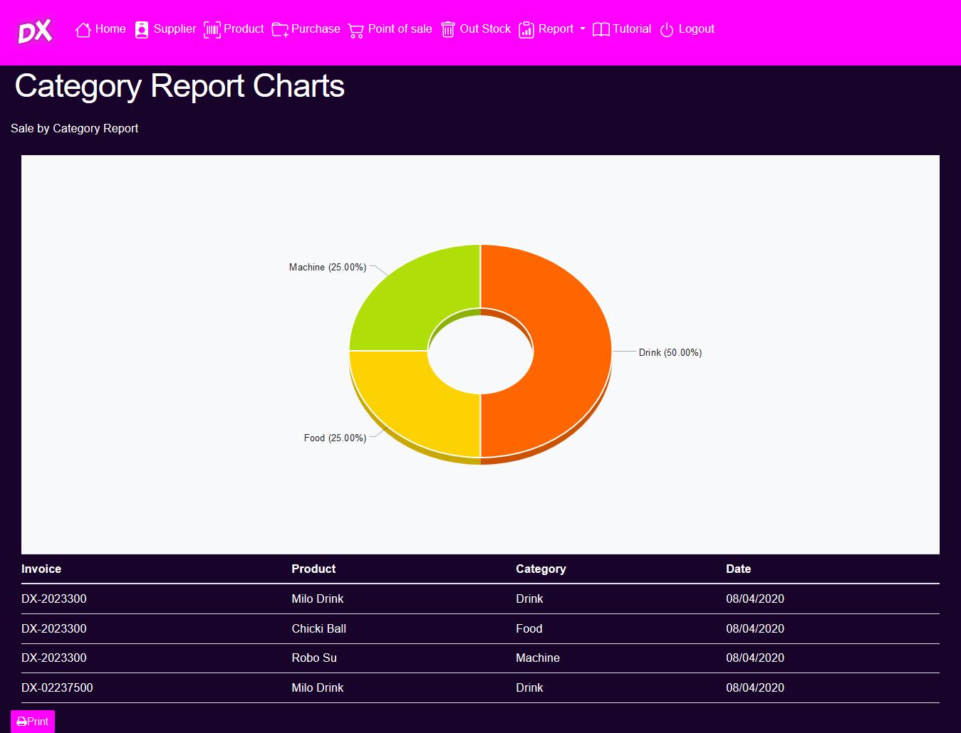 cek laporan aplikasi toko kasir online penjualan kasir