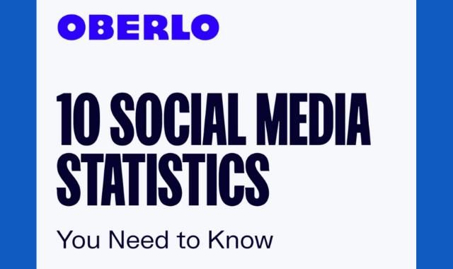 The Top 10 Social Media Marketing Statistics