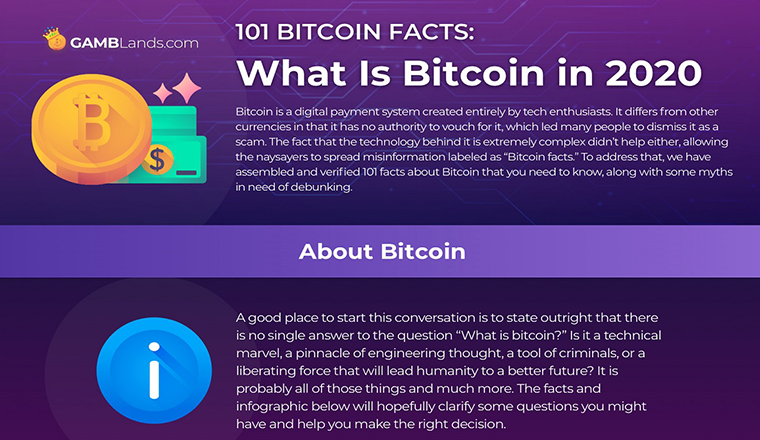 101 Bitcoin Facts: What Is Bitcoin in 2020 #infographic