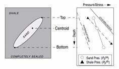 teori kekandasan batuan