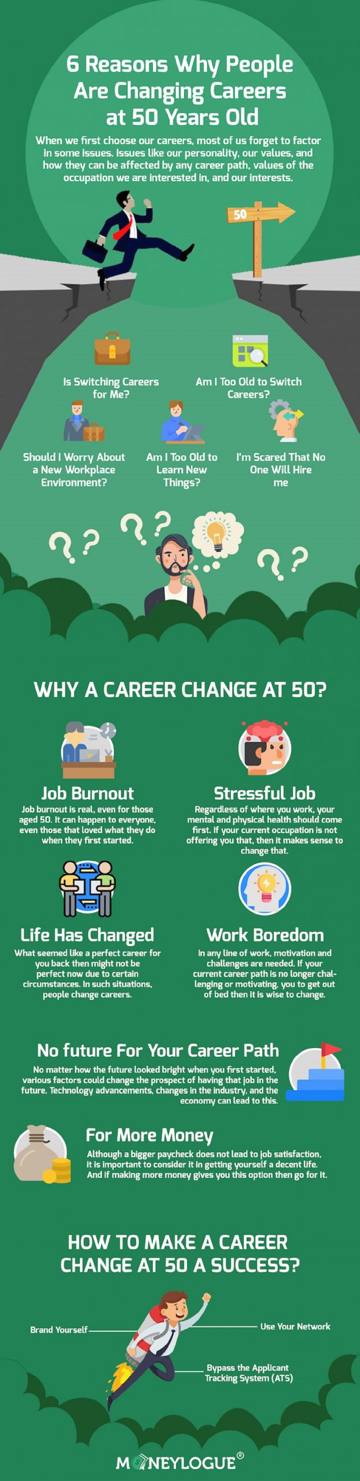 6-reasons-why-people-are-changing-careers-at-50-infographic