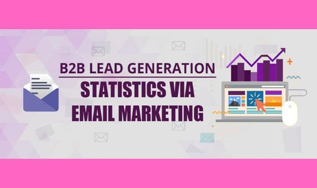 E-mail Lead Generation for Business-to-Business (B2B)