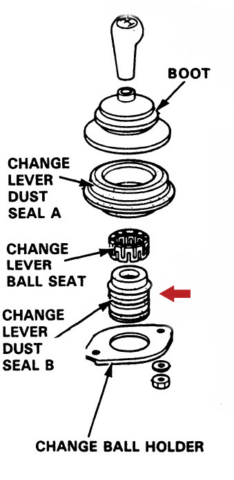 Honda CIVIC EG6: Change Lever Dust Seal and Ball Seat
