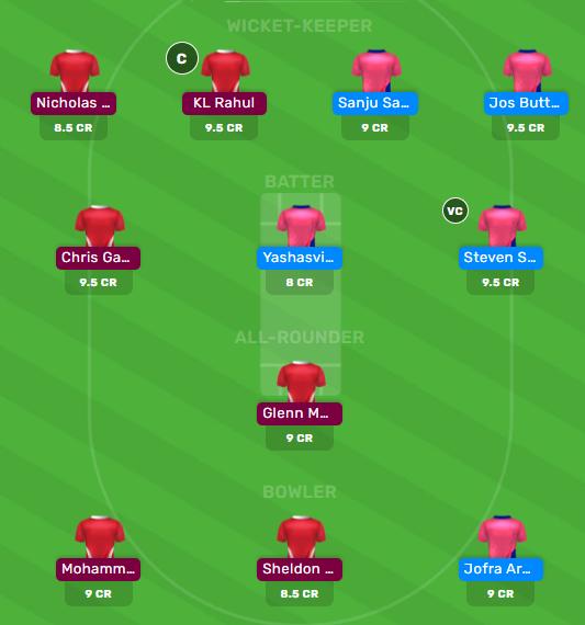 RR vs KXIP Dream11 IPL Small League Fantasy Team