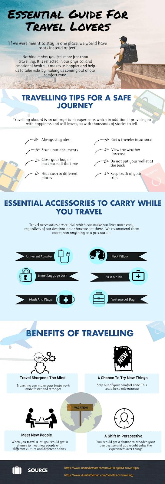 Tanzania-Tez-Travel Original Info