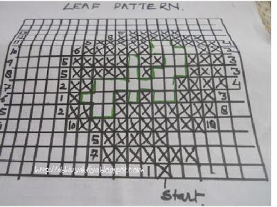 graph of cross stitch leaf