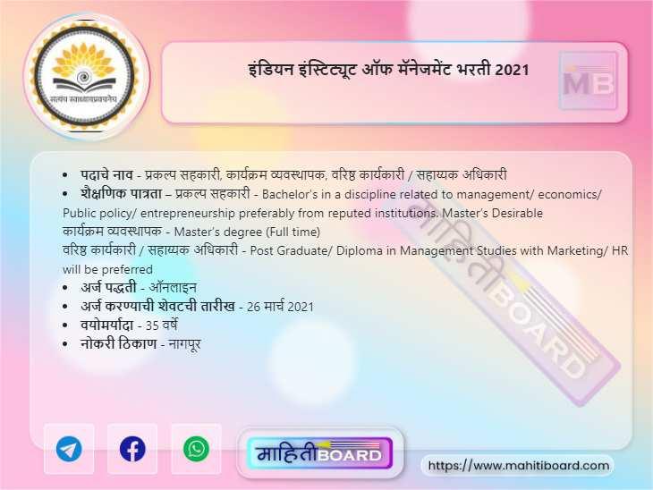 IIM Nagpur Recruitment 2021
