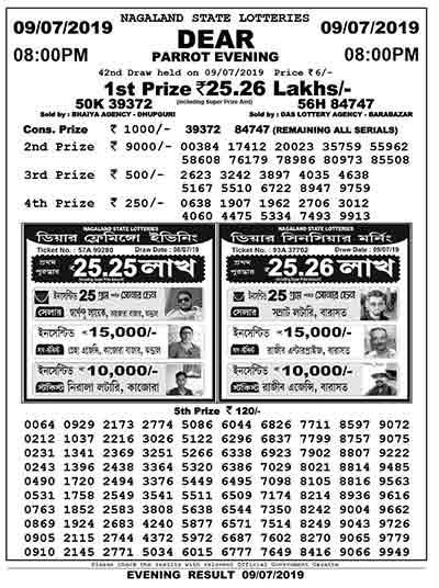Dhankesari today result, dhankesari, lottery sambad, lottery sambad today result, nagaland state lottery, west bengal state lottery, today result