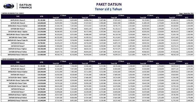 Harga Datsun  Bogor