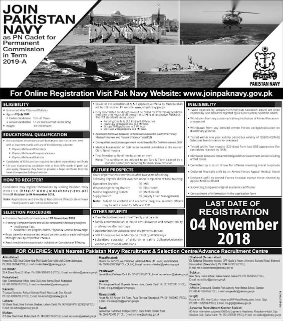 PN Cadets for Permanent Commission in Pak Navy 2018