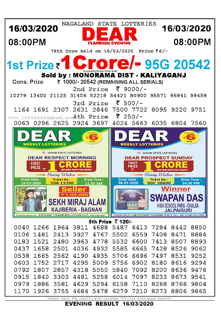 Nagaland State Lotteries 16-0302020 Lottery Sambad Result 8:00 PM