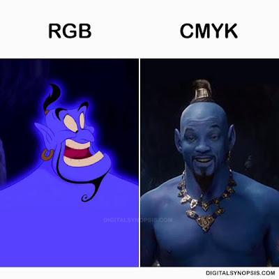 Meme Anak Desain Grafis