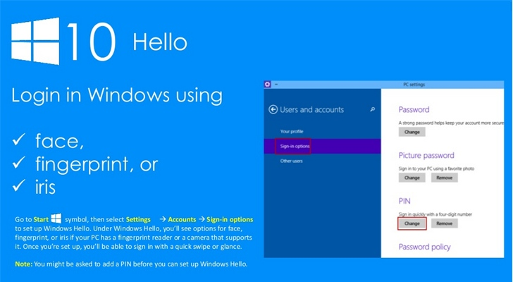 Windows Hello — Supports Two-factor and Biometric authentication