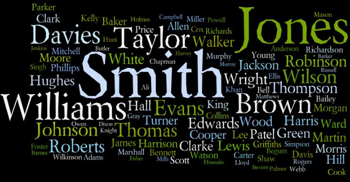 Cognomi popolari in gran bretagna