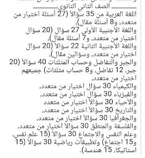 مواصفات الورقة الامتحانية للصف الثاني الثانوي لكل المواد 2020