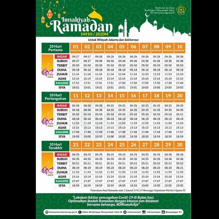 Jadwal Imsakiyah Ramadhan 1441 / 2020 M