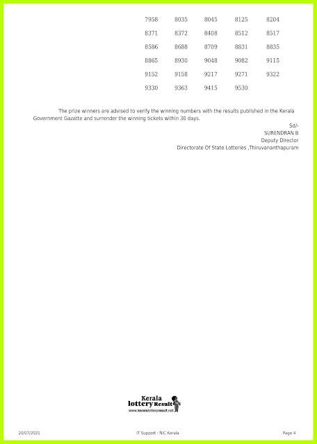 LIVE: 02.05.21 Bhagyamithra BM 6 (Revised to 20.7.2021) Results