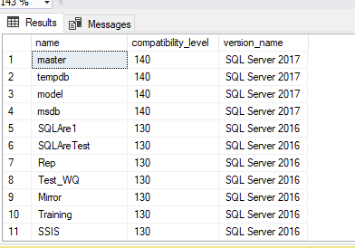 Compatibility Level All Databases SQL Server