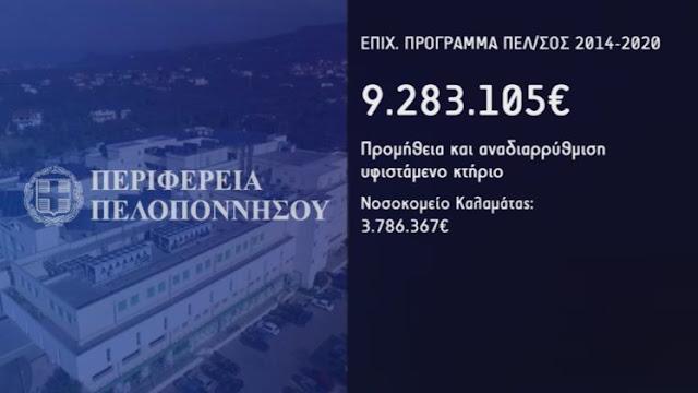 ΑΥΞΗΜΕΝΑ ΚΟΝΔΥΛΙΑ  της Περιφέρειας Πελοποννήσου στο χώρο της υγείας