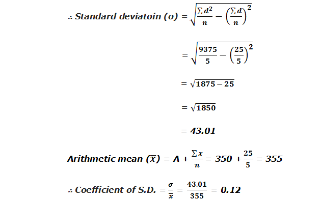 Example 1 b. Standard Deviation and Coefficient of S.D. by deviation method