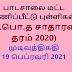 பாடசாலை மட்ட கணிப்பீட்டு புள்ளிகள் (க.பொ.த சாதாரண தரம் 2020)