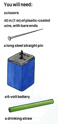 Electromagnet experiment for kids  img 1