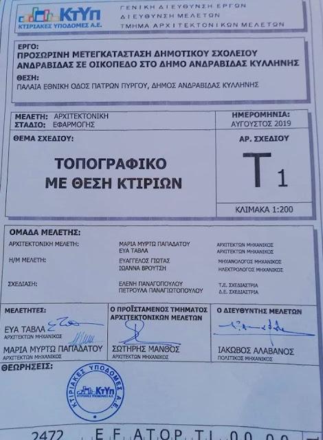 Δήμος Ανδραβίδας-Κυλλήνης: Δήλωση Ναμπιλ Μοράντ για τη δημοπράτηση προσωρινής μετεγκατάστασης του Δημοτικού Σχολείου Ανδραβίδας