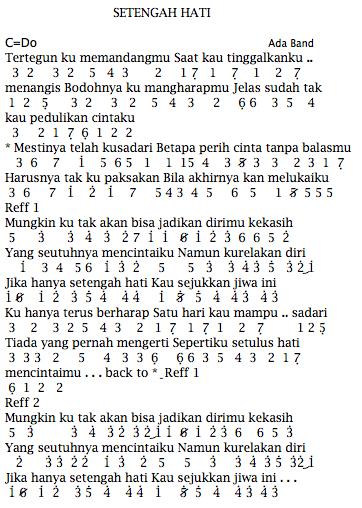 Setengah Hati Chord : setengah, chord, Djadisatube:, Angka, Piano, Lirik, Setengah