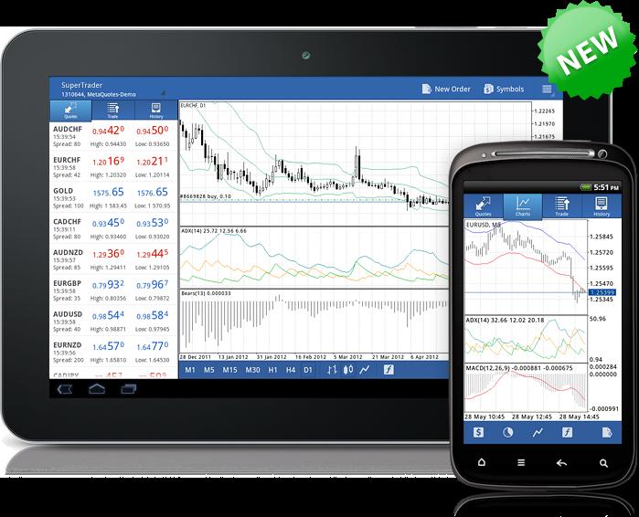 Nyamannya Trading dengan Robot Forex Profitable di Android ...