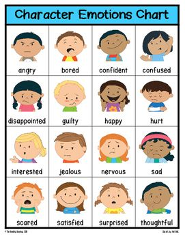 feelings chart for kids pdf