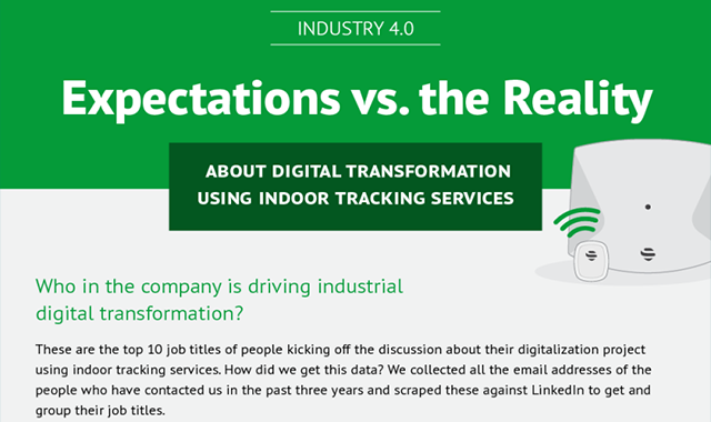 Industry 4.0: Expectations vs. Reality About Digital Transformation Using RTLS