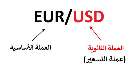 العملة الأساسية و عملة التسعير