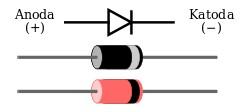 simbol positif negatif anoda katoda dioda