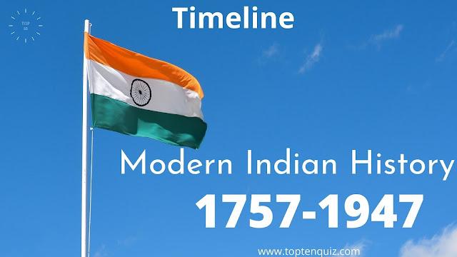 Modern India History 1757-1987 Timeline