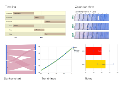 Display GoogleVis Charts Within RStudio Rbloggers - Us map usigng gvisintensitymap example