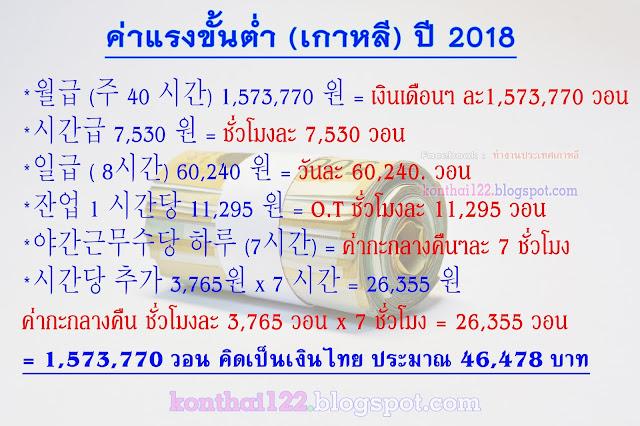 ค่าแรงขั้นต่ำ(เกาหลีใต้) ปี 2018