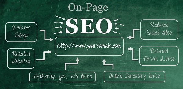 Most Common 5 On-Page SEO Mistakes that Should be Avoided