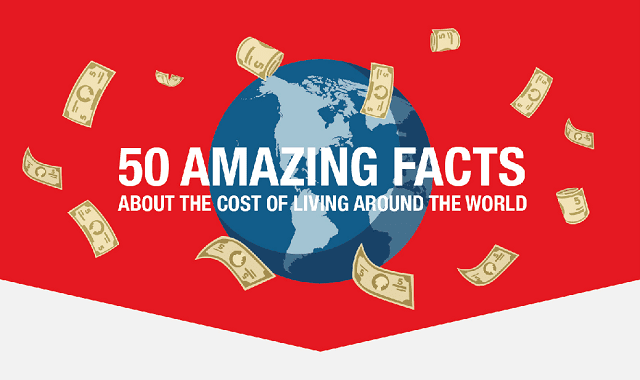 50 Amazing Facts About the Cost of Living Around the World