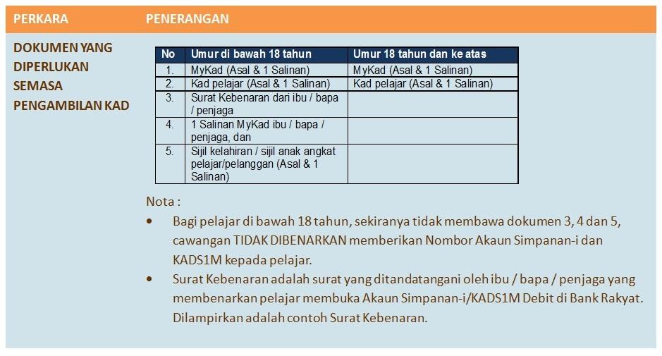 Kad Br1m Bank Rakyat Jalan Moron