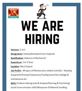 Diploma Holders Recruitment in Birla Chemicals (Aditya Birla Group ) Company For West Gujarat  Location