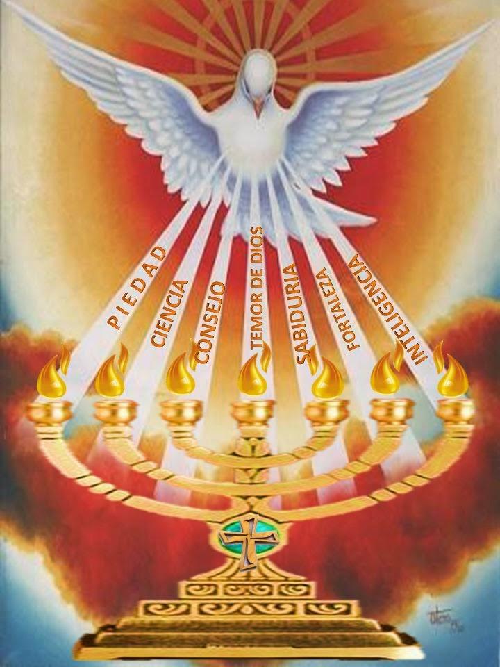 Resultado de imagen para imagenes del Espíritu Santo