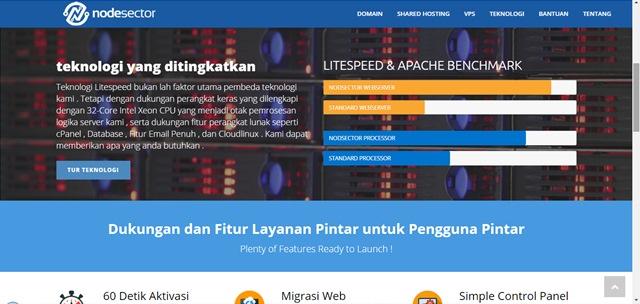 Web hosting murah dah profesional