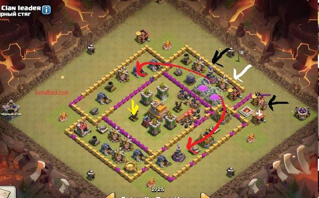base war coc th 7 terkuat anti naga
