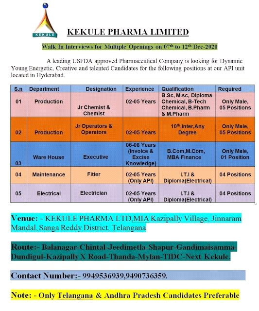 ITI, Diploma, 10th and Any Degree Candidates Multiple Openings Walk In Interviews For Kekule Pharma Limited