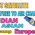 Best Satellite for Indian Asian and Europe TV channel India coverage