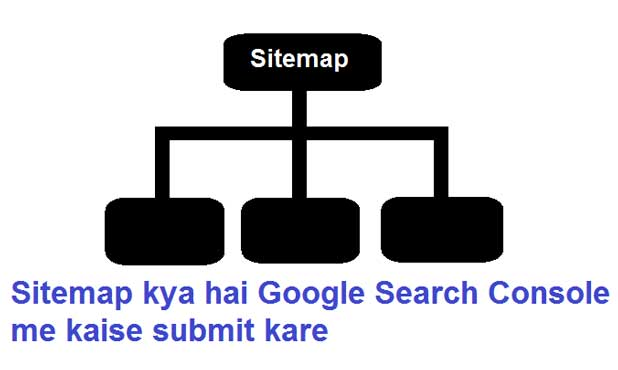 Sitemap kya hai Google Search Console me kaise submit kare