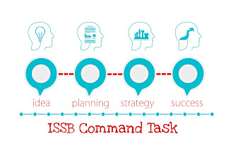Turn Your ISSB Comamand Task From Blah Into Fantastic