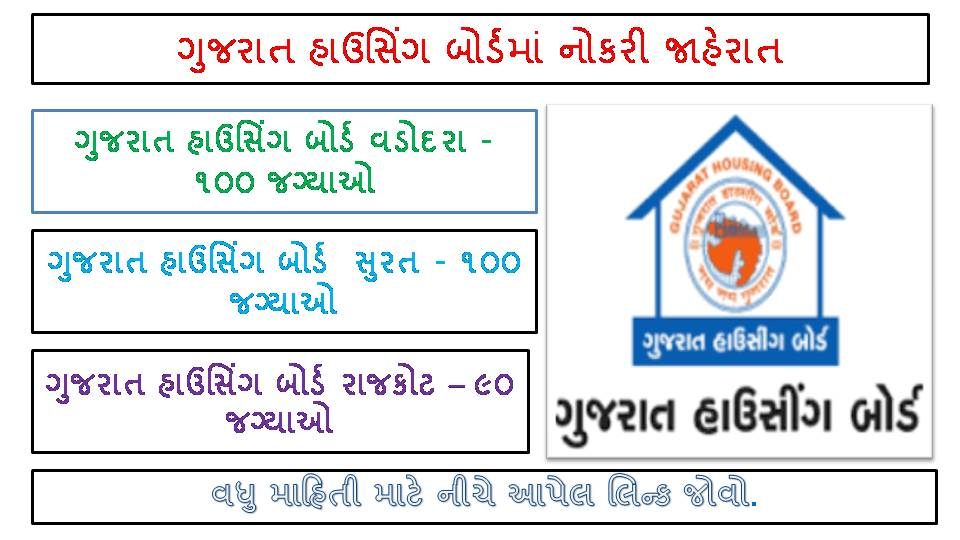 Gujarat Housing Board  Recruitment for 290 Apprentices Post 2020