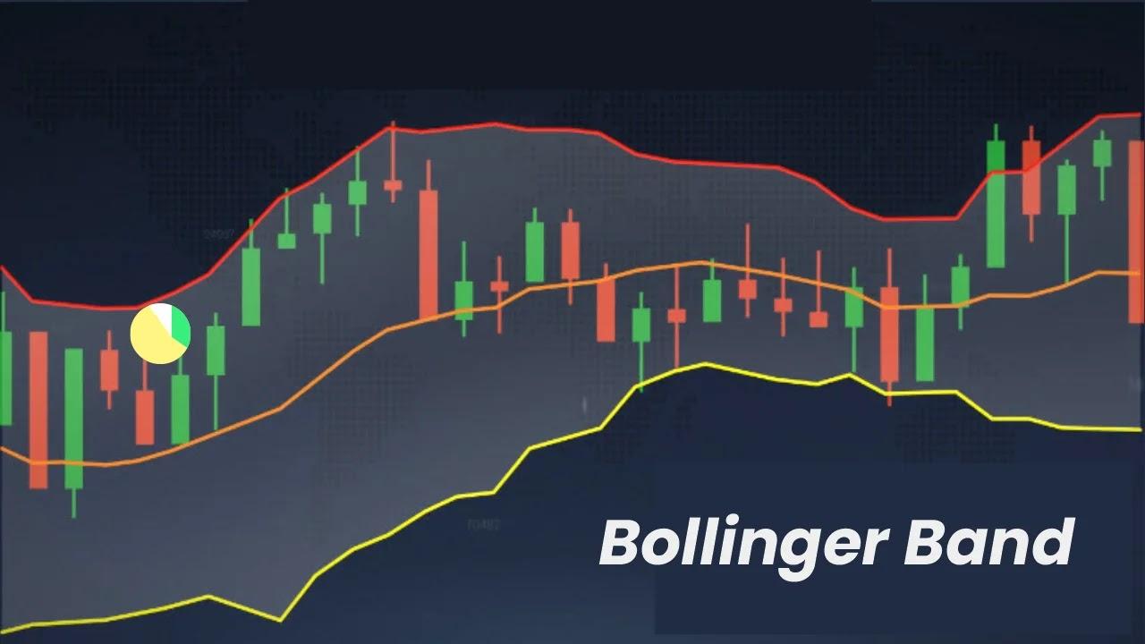 Bollinger Band