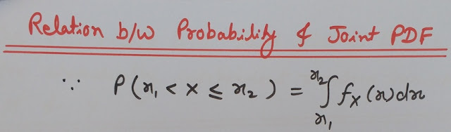 Relation between Probability and Joint PDF